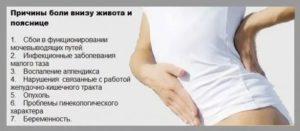 Усиление месячных на 4 день + боль внизу живота