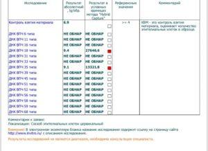 Значение результатов HPV 56 днк