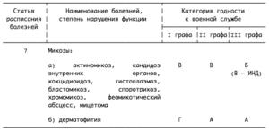 Статья 8 б