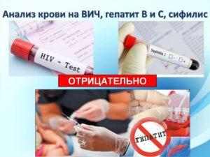 Выпил кофе перед сдачей анализ крови на ВИЧ