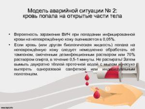 Риск заражения вич при попадании крови в рот через еду