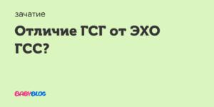 ЭХО ГСС, полип