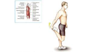 Трудно развести ноги в сторону и боли спина и бедра