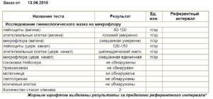 Повышение лейкоцитов в мазке при беременности