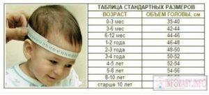 Размеры головы в 3 месяца