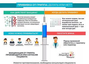 Через какое время после ОРВИ можно делать прививку