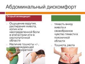 Тошнота, тяжесть после еды и боли в области эпигастрии
