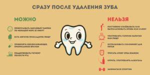 Жёлтый язык после удаления зуба мудрости