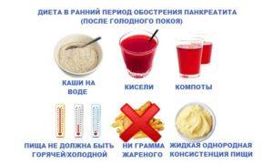 Спортивное питание при хроническом панкреатите