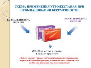 Приём Утрожестана при планировании беременности