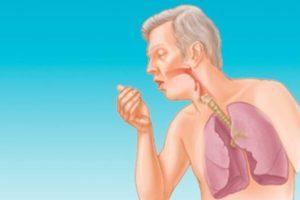 Боль и кашель в области лёгкого и кровь с мокротой
