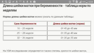 Укорочение шейки матки 32 неделя