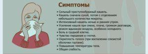 Мокрота, хрипы и не приятные ощущения в груди без кашля