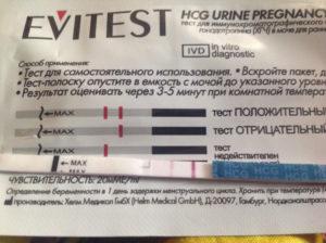 Задержка менструации, 36 день цикла