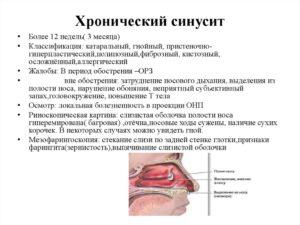 Хронический риносинусит