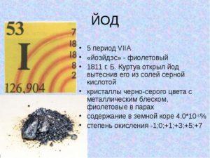 О применении серы йодированной