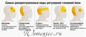 Нарастающая головная боль во время езды в а/м