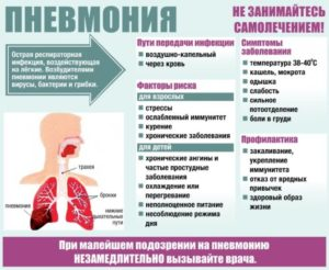 Пневмония или туберкулез, потливость по вечерам и ночам