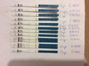 Отрицательный тест на овуляцию после укола овитрель