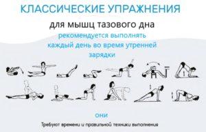 Упражнения Кегеля при миоме
