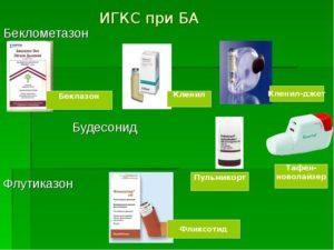 Бронхиальная астма, чем можно заменить Кленил