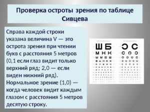 Зрение +1,0 хорошо или плохо?