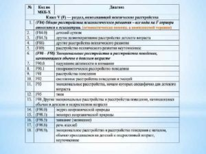 F 11 диагноз