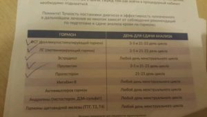 Анализы на какие гормоны сдать при аменорее?