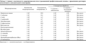 Streptococcus pyogenes 10 в 6