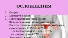 Онкомаркер при раке эндометрия матки