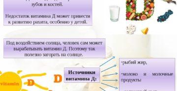 Витамин Д и щитовидка